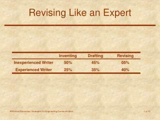 Revising Like an Expert