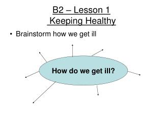 B2 – Lesson 1  Keeping Healthy