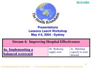 Presentations Lessons Learnt Workshop May 4-5, 2004 - Sydney