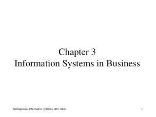 Chapter 3 Information Systems in Business