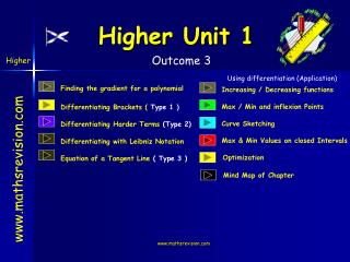 Higher Unit 1