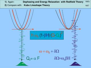 1)   Again:         	Dephasing and Energy Relaxation  with Redfield Theory