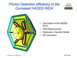 Photon Detection efficiency in the Csi-based HADES RICH