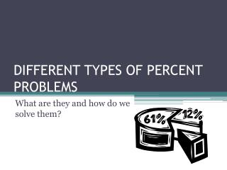 Different Types of Percent Problems