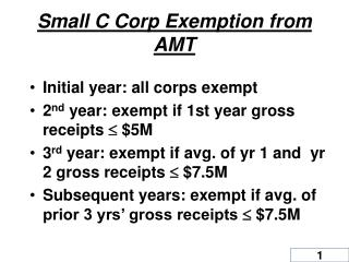Small C Corp Exemption from AMT