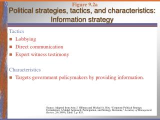 Political strategies, tactics, and characteristics: Information strategy