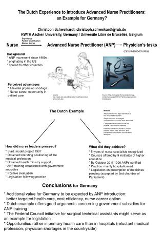 The Dutch Experience to Introduce Advanced Nurse Practitioners: an Example for Germany?