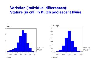 Variation (individual differences): Stature (in cm) in Dutch adolescent twins