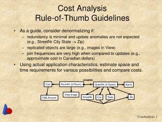 Rule of thumbs