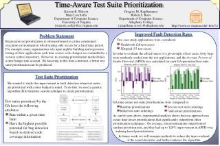 Time-Aware Test Suite Prioritization