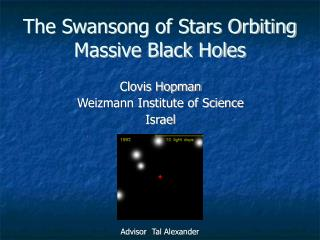 The Swansong of Stars Orbiting Massive Black Holes