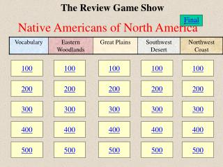 The Review Game Show