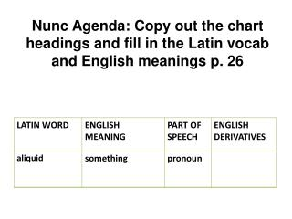 Nunc Agenda: Copy out the chart headings and fill in the Latin vocab and English meanings p. 26