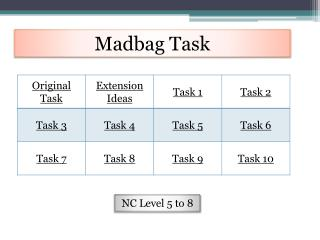 Madbag  Task