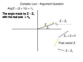 Arg(Z – (3 + 1i)) = p / 3
