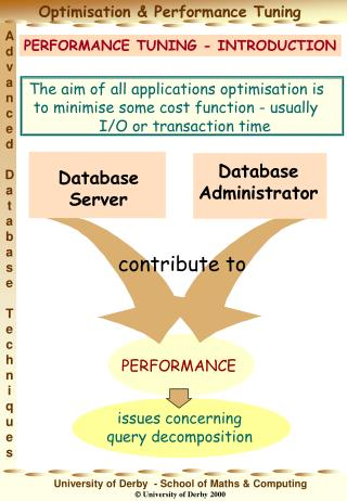 The aim of all applications optimisation is  to minimise some cost function - usually