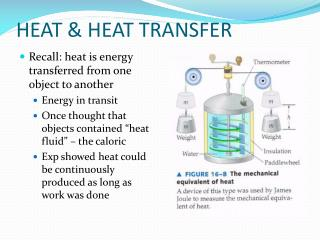 HEAT & HEAT TRANSFER