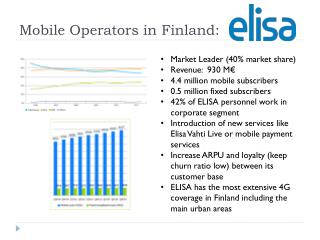 Mobile Operators in Finland: