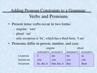 Adding Pronoun Constraints to a Grammar: Verbs and Pronouns