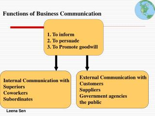 Functions of Business Communication