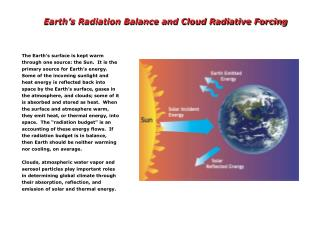 Earth's Radiation Balance and Cloud Radiative Forcing