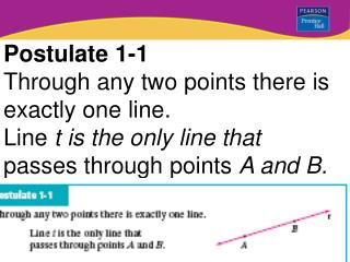 Postulate 1-1 Through any two points there is exactly one line. Line  t is the only line that