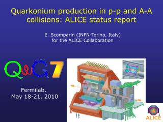 Quarkonium production in p-p and A-A collisions: ALICE status report