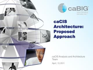 caCIS Architecture: Proposed Approach
