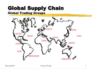 Global Supply Chain Global Trading Groups