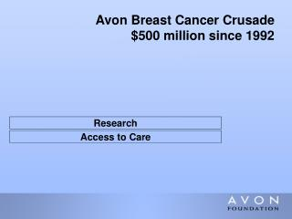 Avon Breast Cancer Crusade $500 million since 1992