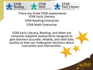 What is STAR testing