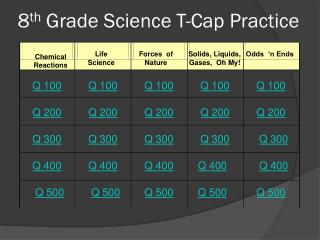 8 th  Grade Science T-Cap Practice