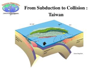 From Subduction to Collision : Taiwan