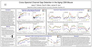 Cross-Spectral Channel Gap Detection in the Aging CBA Mouse