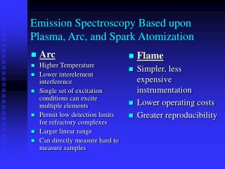 Emission Spectroscopy Based upon Plasma, Arc, and Spark Atomization