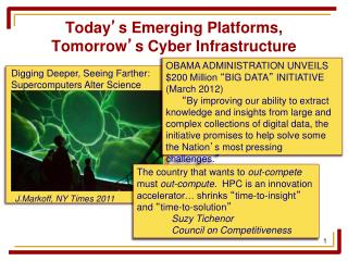 Today ' s Emerging Platforms, Tomorrow ' s Cyber Infrastructure