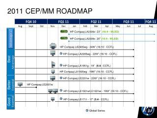 2011 CEP/MM ROADMAP
