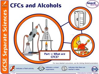 What are CFCs?