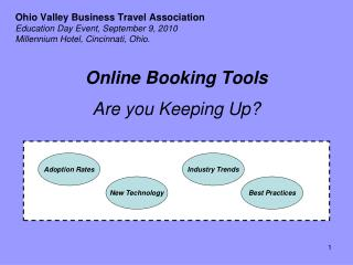 Online Booking Tools  Are you Keeping Up?