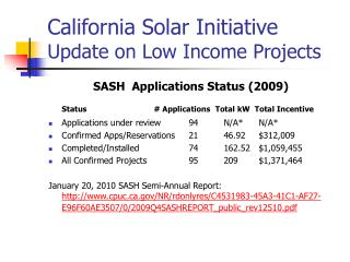 California Solar Initiative  Update on Low Income Projects