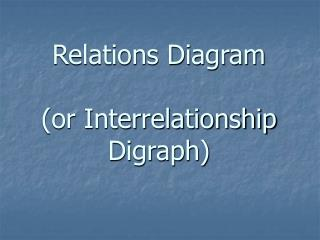 Relations Diagram  (or Interrelationship Digraph)