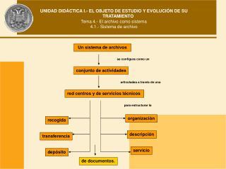UNIDAD DIDÁCTICA I.- EL OBJETO DE ESTUDIO Y EVOLUCIÓN DE SU TRATAMIENTO