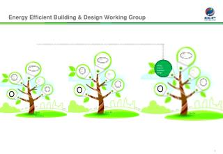 Energy Efficient Building & Design Working Group
