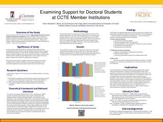 Examining Support for Doctoral Students  at CCTE Member Institutions
