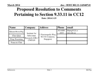 Proposed Resolution to Comments Pertaining to Section 9.33.11 in CC12 Date:  20 14-3-19