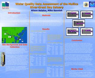 Water Quality Data Assessment of the Mullica River-Great Bay Estuary Alison Astalos, Mike Kennish