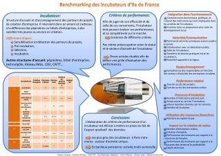 Benchmarking  des incubateurs d'Ile de France