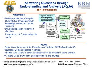 Answering Questions through  Understanding and Analysis (AQUA) BBN Technologies