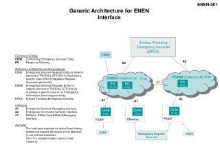 ESNet instance (a)
