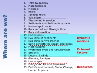 Intro to geology Plate tectonics Minerals Rocks Igneous rocks Volcanism Weathering & erosion